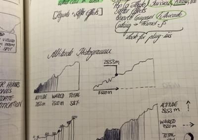 King's peak sketches